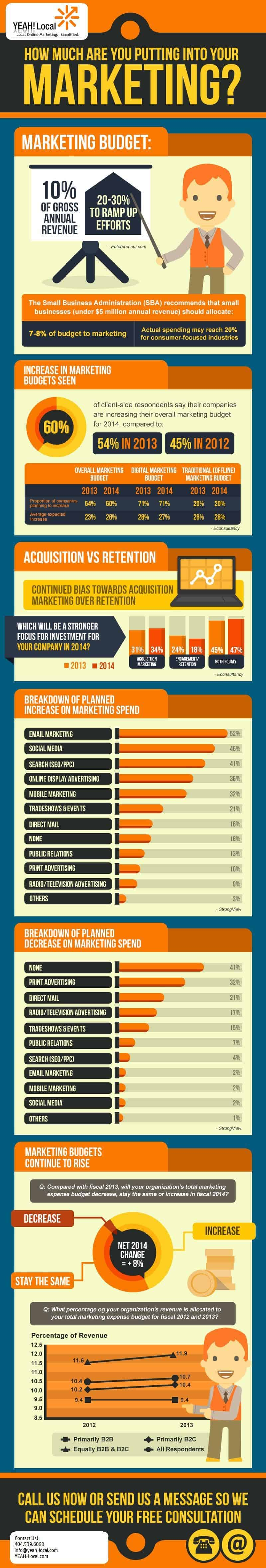 Atlanta Internet Marketing Services
