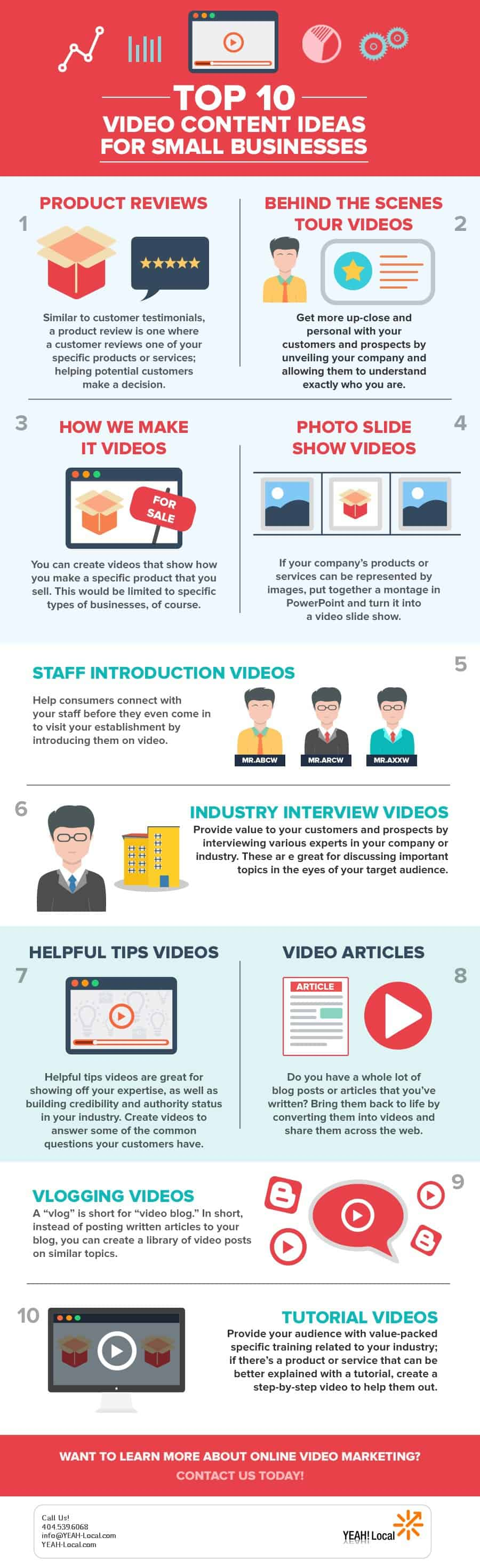 Top 10 Video Marketing Content Ideas for Small Businesses