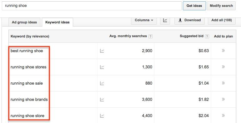 Keyword Research Small Business