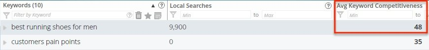 Researching Keywords