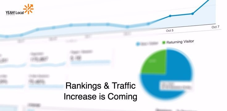 SEO Rankings & Traffic Increase is Coming