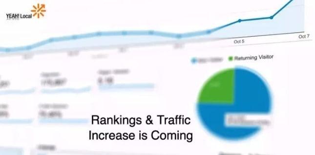 Rankings Increase Coming