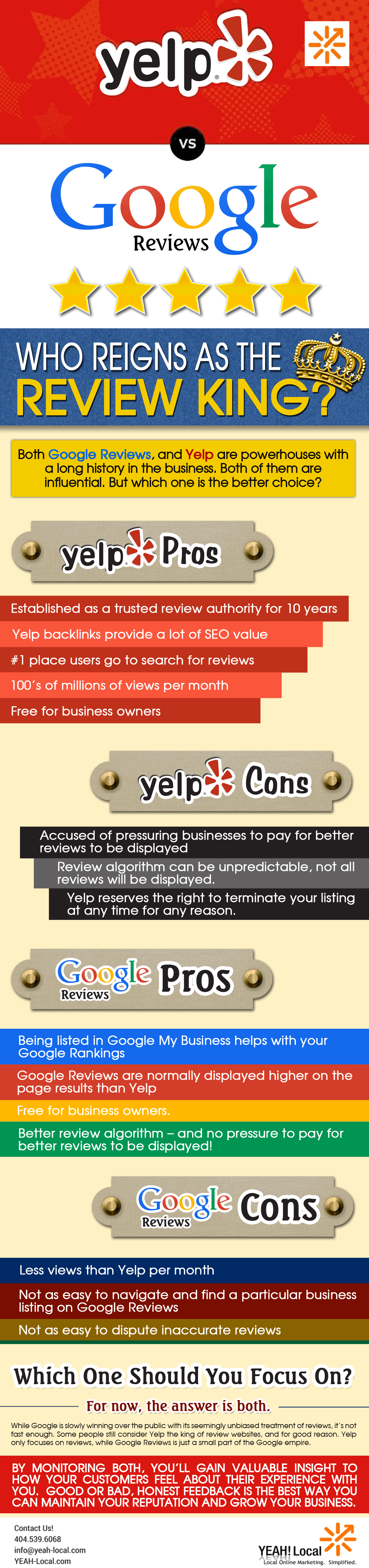 Yelp vs Google Reviews: Who Reigns as the Review King?